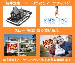 ご自宅・投資用物件をご売却ですか